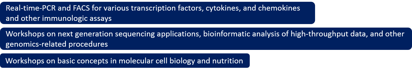 Genomics and Cell Biology Core | Nutrition Obesity Research
